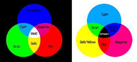 blau und rot ergibt farbmischung scifi forum
