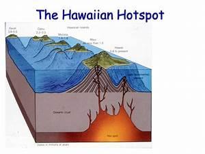 Hawaii Hotspot Related Keywords