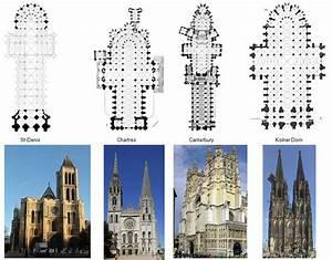 Merkmale Der Gotik : gotische kathedralen ein open data projekt waarneming ~ Lizthompson.info Haus und Dekorationen