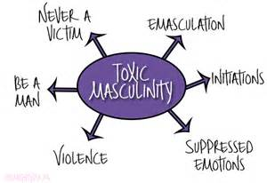 "Image result for ""toxic masculinity"""