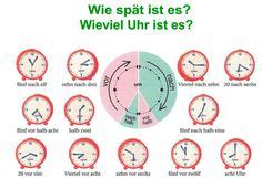 german daily routine  telling  time images