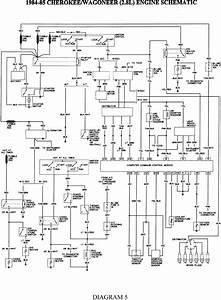 electric fan wiring diagram 1988 jeep wagoneer electric With jeep cherokee fuse box diagram on 1984 cj7 furthermore 1998 jeep grand