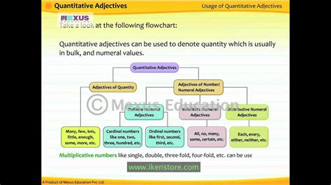 quantitative adjectives youtube