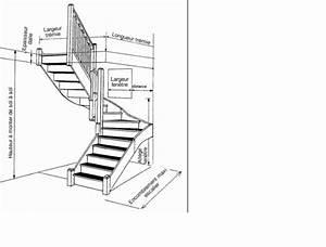 Escalier En Colimaçon Pas Cher : faire un escalier soi m me forum menuiseries ~ Premium-room.com Idées de Décoration