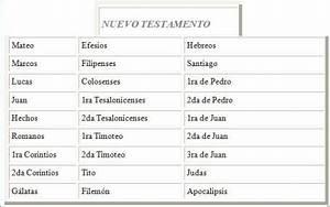 Mi biblia escolar Nuevo Testamento mibibliaescolar