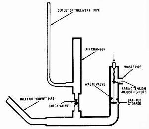 Dodge Ram Parts Diagram Service