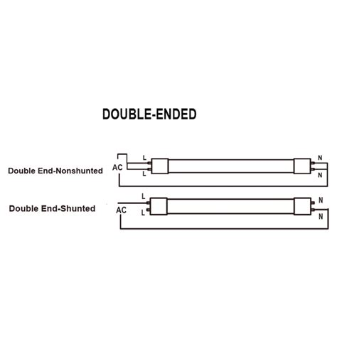 t5 led 16 watt direct wire double ended power replaces f54t5 ho 1900 lumens