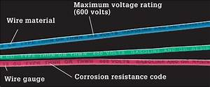 Wire  Cable  U0026 Conduit
