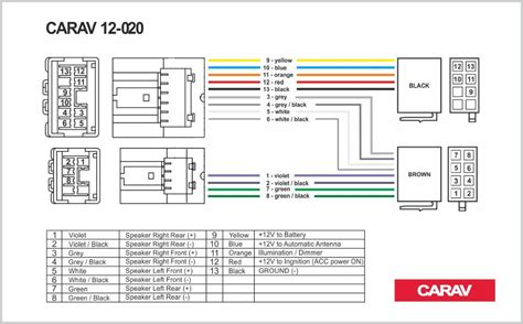 HD wallpapers wiring diagram for stereo plug