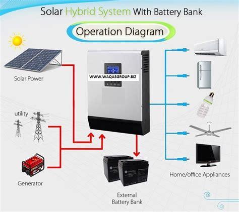 inverex solar hybrid inverter 5000va axpert 5 kva axpert ks 5kva pwm waqas group pakistan