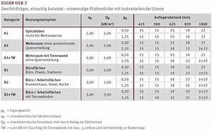 Statik Berechnen Lassen : statik von osb platten verwendung statische platten ~ Themetempest.com Abrechnung