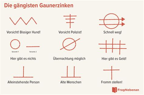 Wie Markieren Einbrecher Häuser by Gaunerzinken Wie Einbrecher Wohnungen Markieren