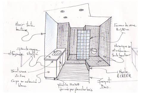 hauteur d un meuble de salle de bain suspendu fabulous circulation et dgagements respecter dans