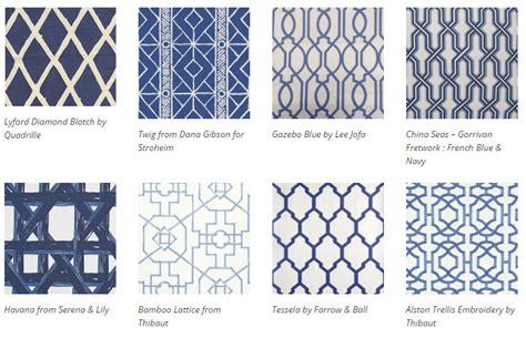 Bold and Graphic Trellis Garden Inspired Wallpaper
