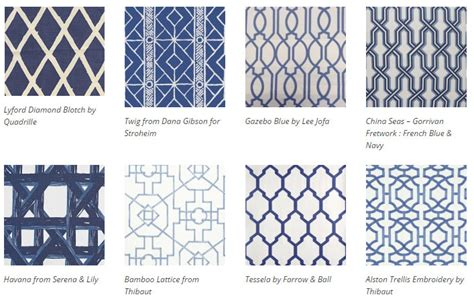 bold  graphic trellis garden inspired wallpaper