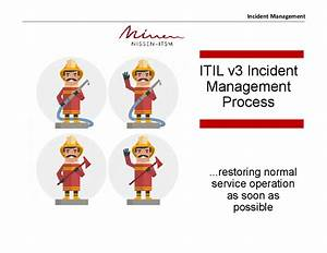 itil incident management process powerpoint With incident management document