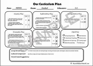 eylf curriculam planning documentation toddlers With program plan template for child care