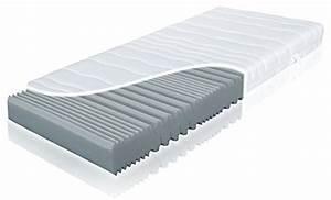 Matratzen Härte H2 : m bel von matratzen perfekt g nstig online kaufen bei m bel garten ~ Markanthonyermac.com Haus und Dekorationen