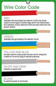 Electrical Wire Color Code Pdf