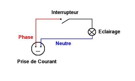 schema electrique interrupteur