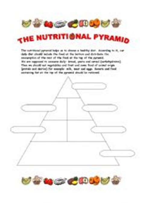 the food pyramid worksheet by