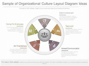 Business Development Proposal Sample Ppts Sample Of Organizational Culture Layout Diagram Ideas