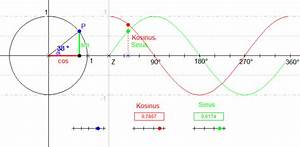 Nullstellen Berechnen Sinus : forum trigonometrische funktionen steigung einer funktion matheraum offene informations ~ Themetempest.com Abrechnung