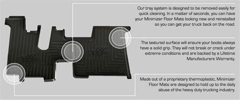 minimizer floor mats international fkintl2b works