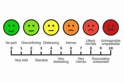 Pain Scale Patient Self Reliable Ausmed Identifying