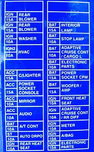 Nissan Vanette 2001 Front Fuse Box  Block Circuit Breaker Diagram
