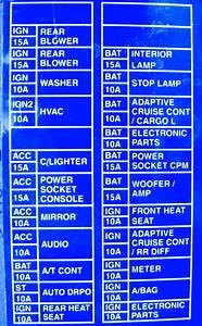 Nissan Vanette 2001 Front Fuse Box  Block Circuit Breaker