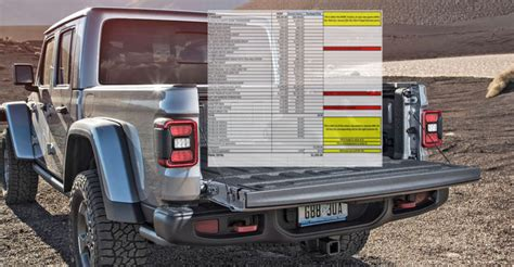 gladiator pricing calculator worksheet  jeep gladiator jt news  forum