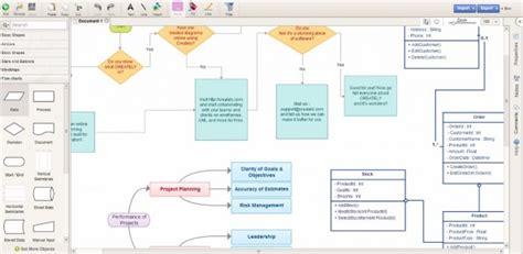 tool check 6 flow charts für dein nächstes projekt t3n