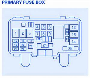 Honda Ridgeline 2008 Main Fuse Box  Block Circuit Breaker