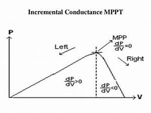 5 kante With mppt charge controller techniue inremental conductance