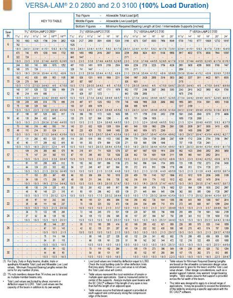 Floor Joist Span Definition by 100 100 Floor Joist Span Definition Chapter 5