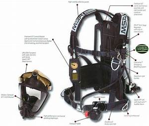 What Type Of Scba Do You Use