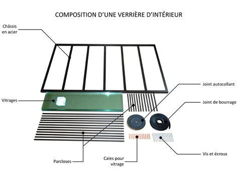cuisine carreaux de platre installer sa verrière d 39 intérieur