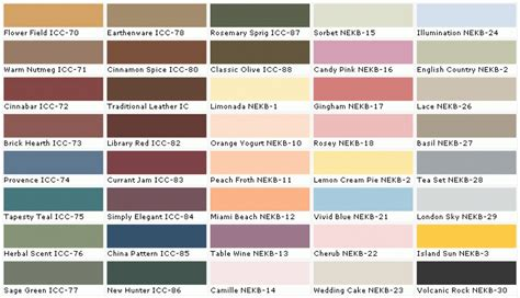 interior paint colors home depot 28 images martha