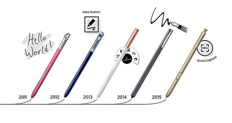 5 Leaked Samsung Galaxy Note 9 S-pen Features You Need To Know