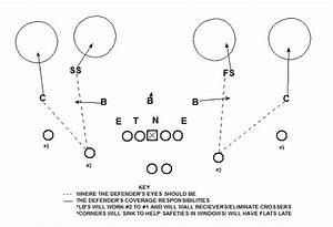 Pinstripe Bowl Review  Attacking Cover 4