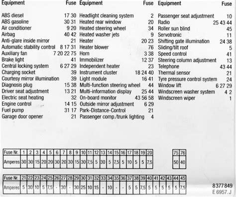 2002 Bmw 530i Fuse Box Diagram by 2003 Bmw X5 Fuse Box Fuse Box And Wiring Diagram