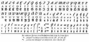 Altdeutsche Schrift schreiben lernen