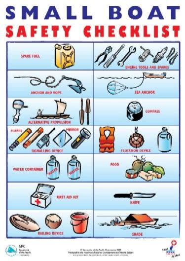Fishing Boat Equipment List by Safety For Fishermen