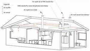 Installation Vmc Salle De Bain : position vmc salle de bain les derni res ~ Dailycaller-alerts.com Idées de Décoration