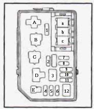 1990 Geo Prizm Engine Diagram by Geo Prizm 1990 1995 Fuse Box Diagram Auto Genius