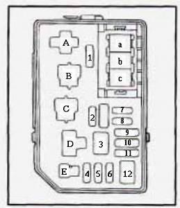 Geo Prizm  1990  U2013 1995   U2013 Fuse Box Diagram