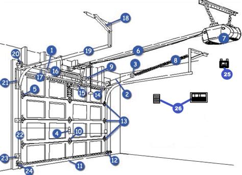 Diagram Of Garage Door Parts. Door Strips. Replacement Door Handles. Nagdm Garage Door. Building Workbenches For The Garage. Door Lock Installation Kit. Steel Commercial Doors. Las Vegas Garage Door Parts. Door Pivot Hinges