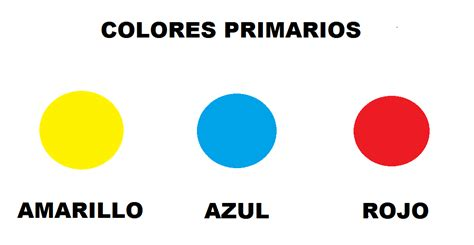 Colores Primarios   Conociendo el color para alegrar tu día
