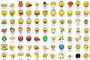 Image Gallery happy face keyboard symbols